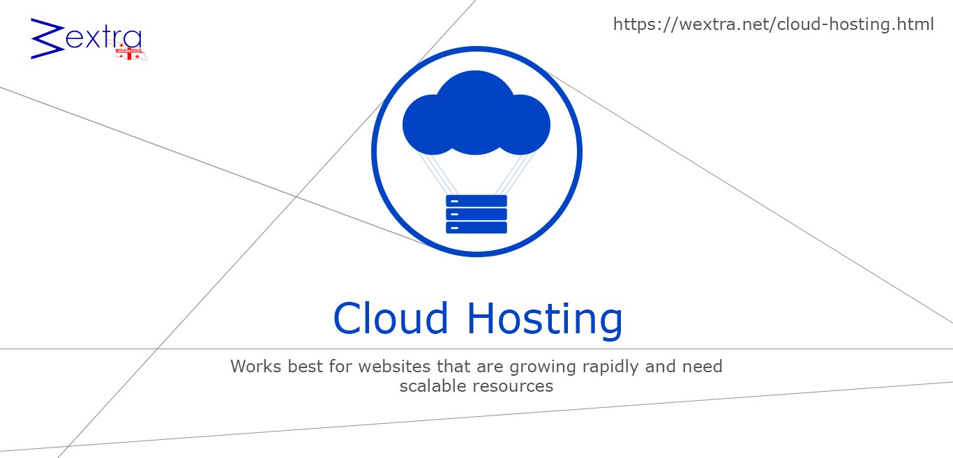 Cloud Hosting - WExtra.net cheap hosting price finder