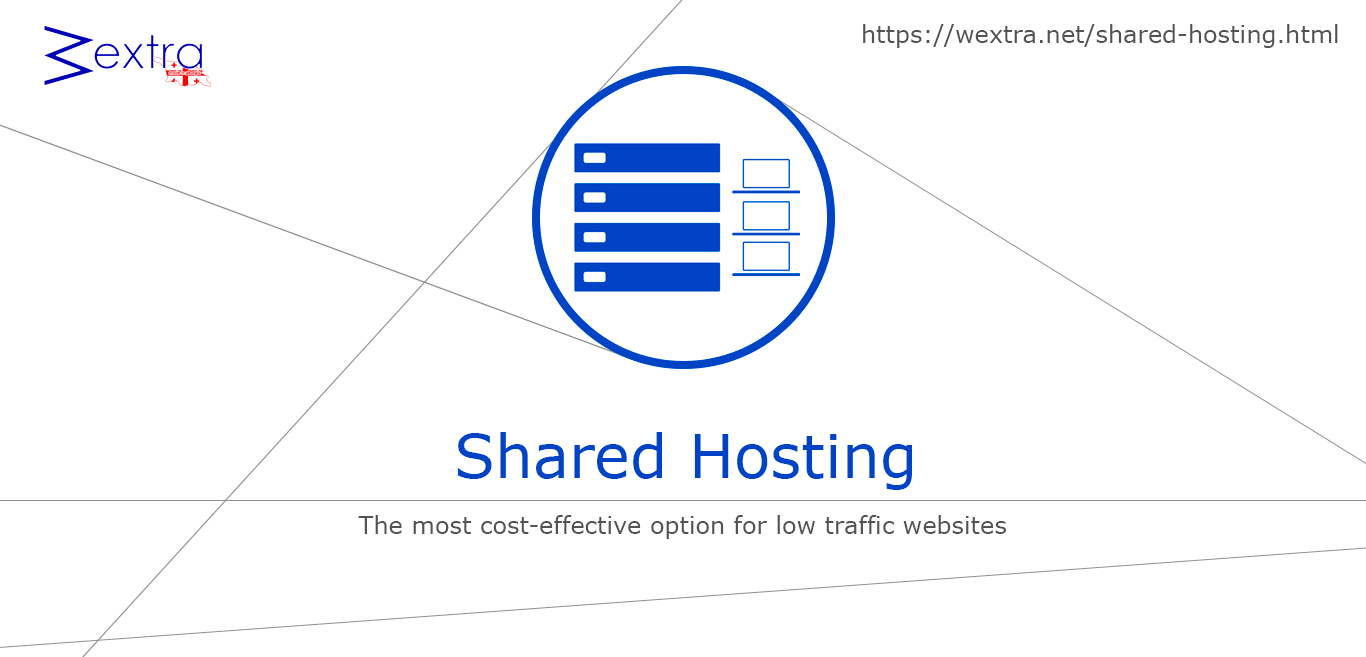 Shared Hosting - WExtra.net cheap hosting price finder