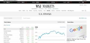 U.S. Stocks - Business and Fiance - Market Data Center on The Wall Street Journal