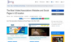 The Most Visited Associations Websites and Social Pages in US location